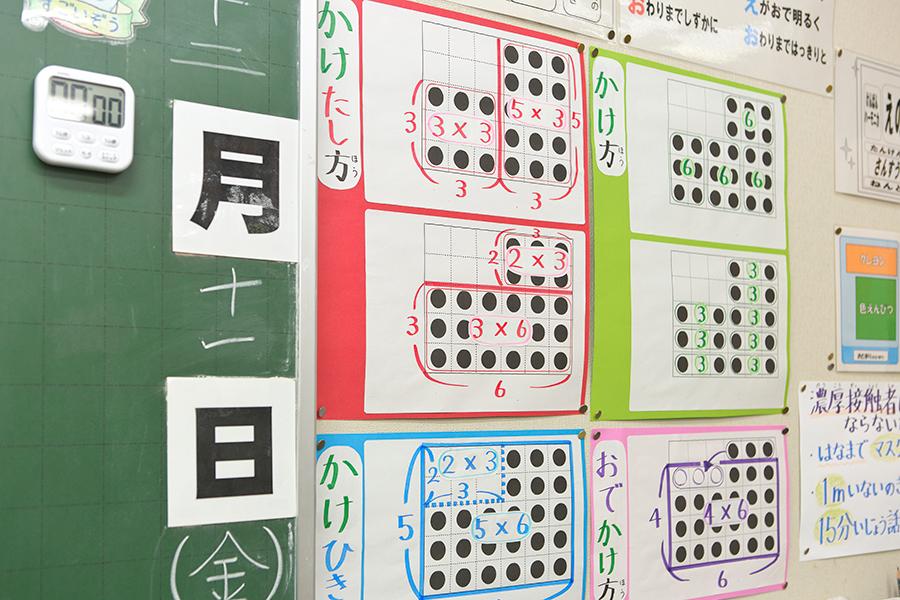 日本画コース卒業生で小学校教諭の小見七望さん 黒板脇に貼られたかけ算の表。小見さんの手作り